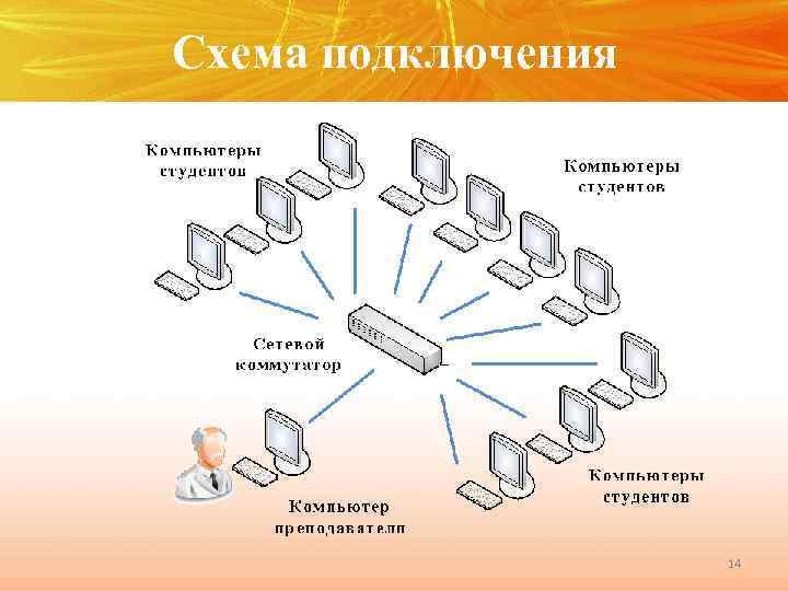 Схема подключения 14