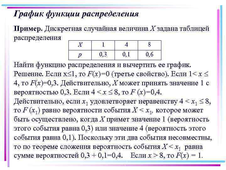 График функции распределения Пример. Дискретная случайная величина X задана таблицей распределения X 1 4