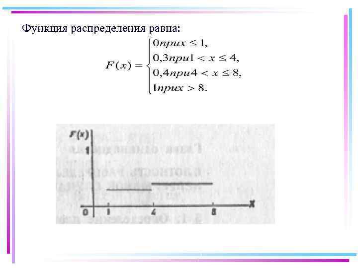 Функция распределения равна: