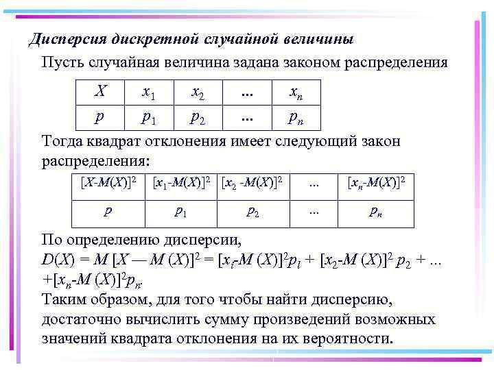 Дисперсия дискретной случайной величины Пусть случайная величина задана законом распределения X x 1 x