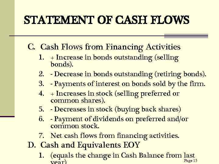 STATEMENT OF CASH FLOWS C. Cash Flows from Financing Activities 1. + Increase in