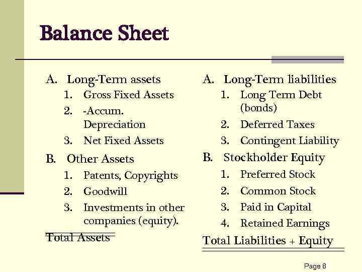 Balance Sheet A. Long-Term assets 1. 2. 3. Gross Fixed Assets -Accum. Depreciation Net