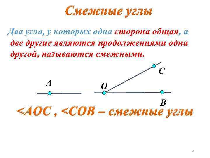 Смежные углы Два угла, у которых одна сторона общая, а две другие являются продолжениями