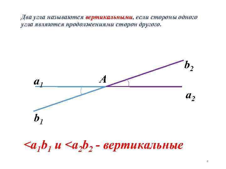 Два угла называются вертикальными, если стороны одного угла являются продолжениями сторон другого. а 1