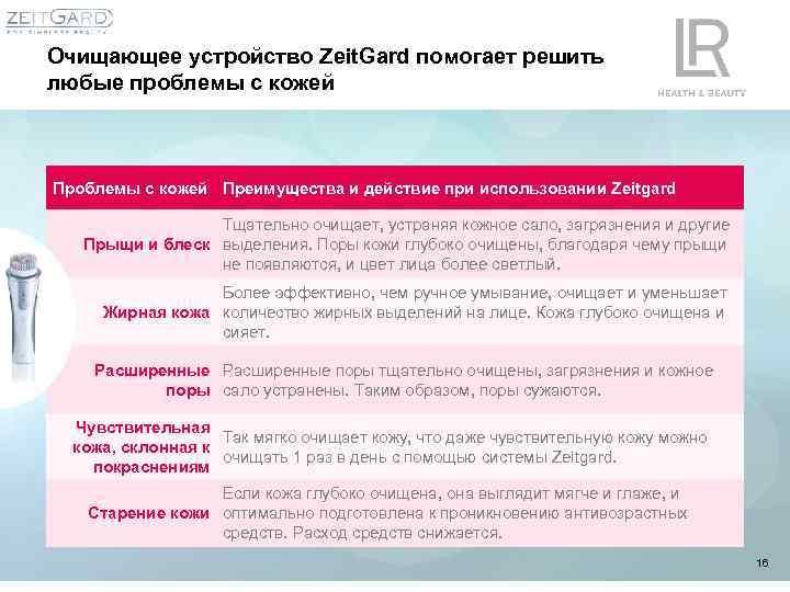 Очищающее устройство Zeit. Gard помогает решить любые проблемы с кожей Преимущества и действие при