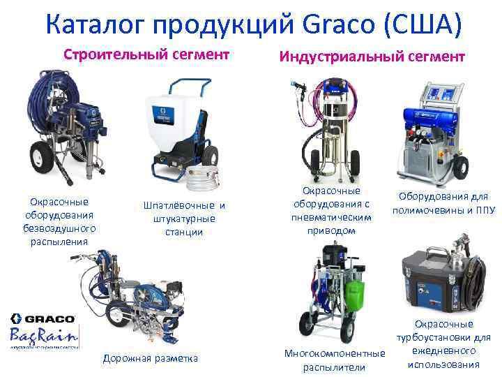 Каталог продукций Graco (США) Строительный сегмент Окрасочные оборудования безвоздушного распыления Шпатлёвочные и штукатурные станции