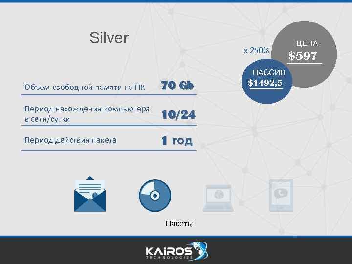 Silver x 250% ПАССИВ Объем свободной памяти на ПК 70 Gb Период нахождения компьютера