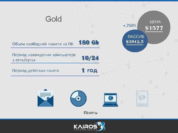 Gold x 250% ПАССИВ Объем свободной памяти на ПК 180 Gb Период нахождения компьютера