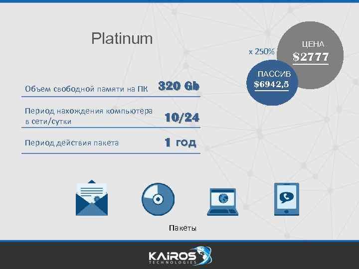 Platinum x 250% ПАССИВ Объем свободной памяти на ПК 320 Gb Период нахождения компьютера