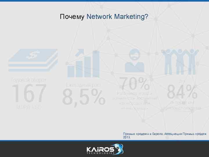 Почему Network Marketing? Прямые продажи в Европе. Ассоциация Прямых продаж 2013.