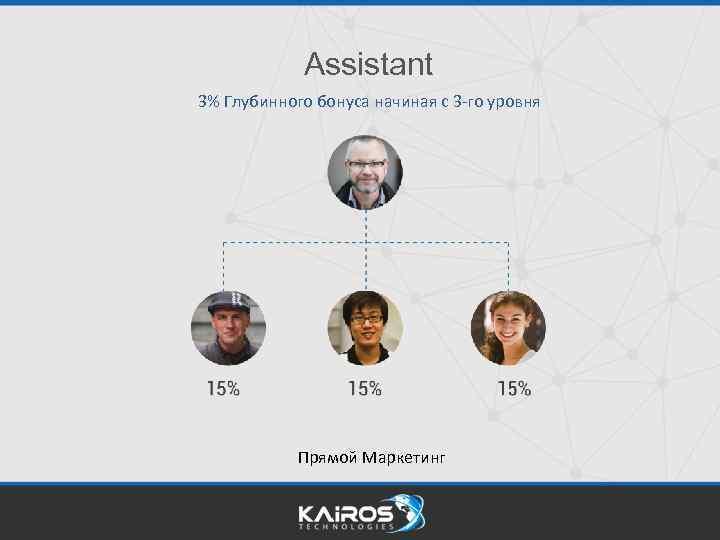 Assistant 3% Глубинного бонуса начиная с 3 -го уровня Прямой Маркетинг