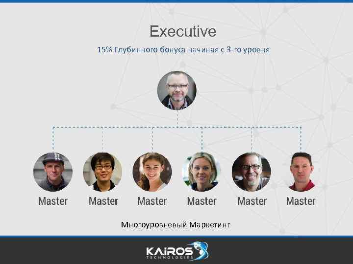 Executive 15% Глубинного бонуса начиная с 3 -го уровня Многоуровневый Маркетинг
