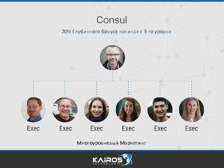Consul 20% Глубинного бонуса начиная с 3 -го уровня Многоуровневый Маркетинг