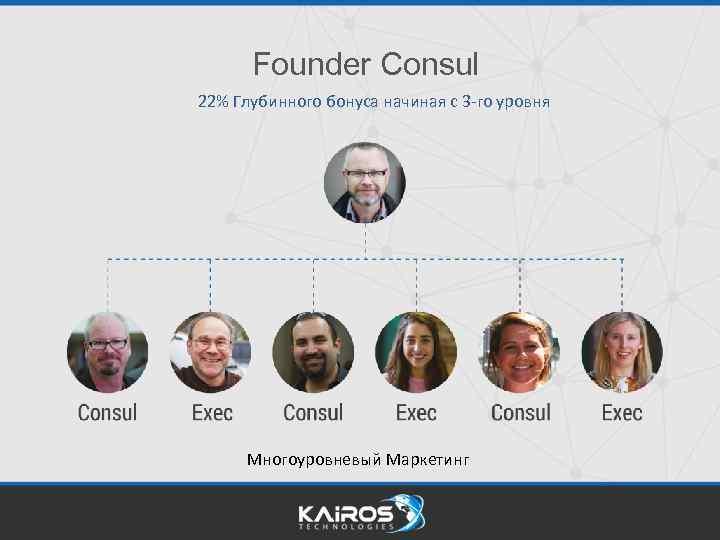Founder Consul 22% Глубинного бонуса начиная с 3 -го уровня Многоуровневый Маркетинг
