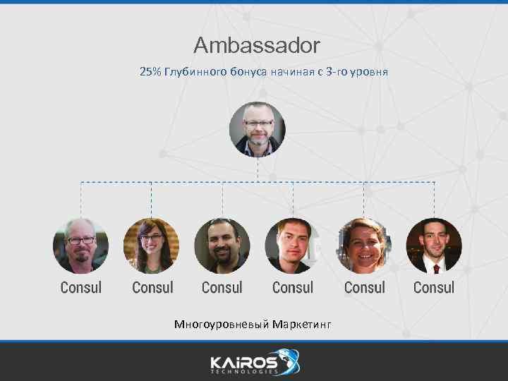 Ambassador 25% Глубинного бонуса начиная с 3 -го уровня Многоуровневый Маркетинг