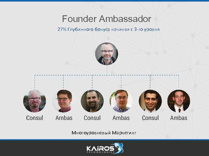 Founder Ambassador 27% Глубинного бонуса начиная с 3 -го уровня Многоуровневый Маркетинг