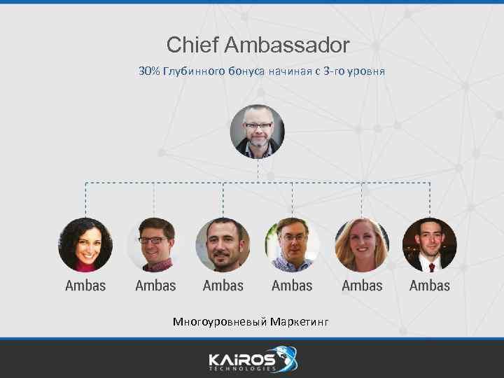 Chief Ambassador 30% Глубинного бонуса начиная с 3 -го уровня Многоуровневый Маркетинг