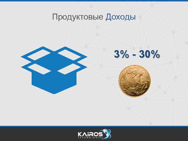 Продуктовые Доходы 3% - 30%