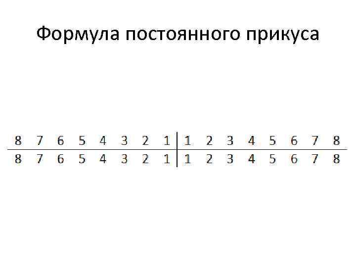 Формула постоянного прикуса
