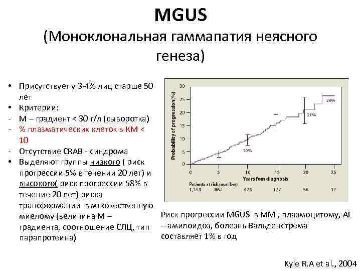 MGUS (Моноклональная гаммапатия неясного генеза) • Присутствует у 3 -4% лиц старше 50 лет