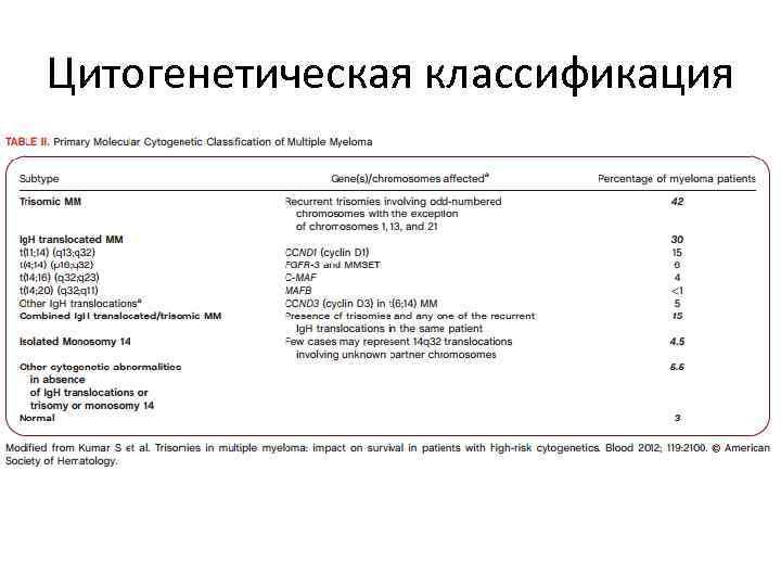 Цитогенетическая классификация