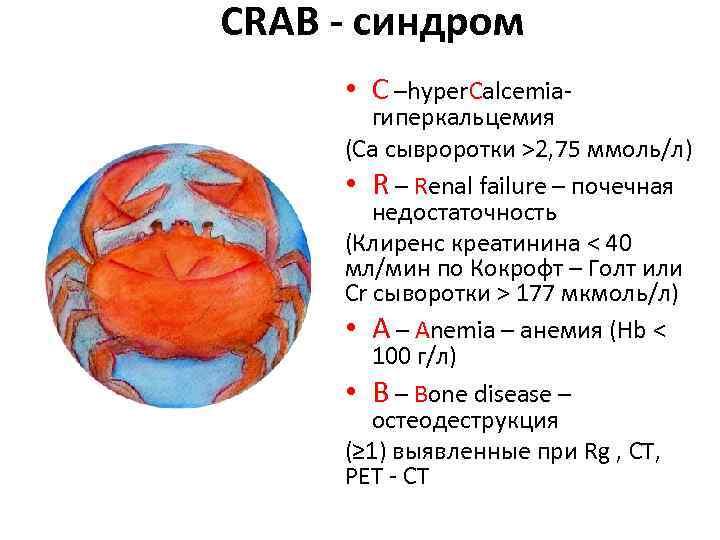CRAB - синдром • C –hyper. Calcemia- гиперкальцемия (Ca сывроротки >2, 75 ммоль/л) •