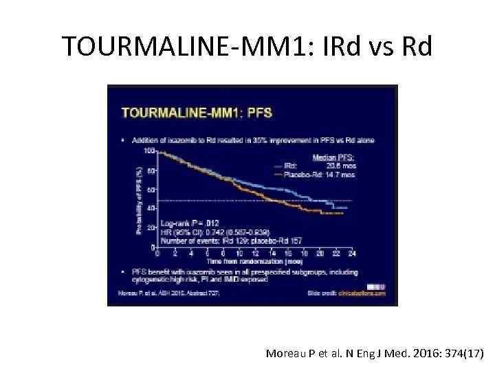 TOURMALINE-MM 1: IRd vs Rd Moreau P et al. N Eng J Med. 2016: