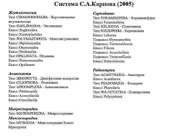 Система С. А. Карпова (2005) Жгутиконосцы Тип: CHOANOMONADA - Воротничковые жгутиконосцы Тип: EUGLENOZOA -