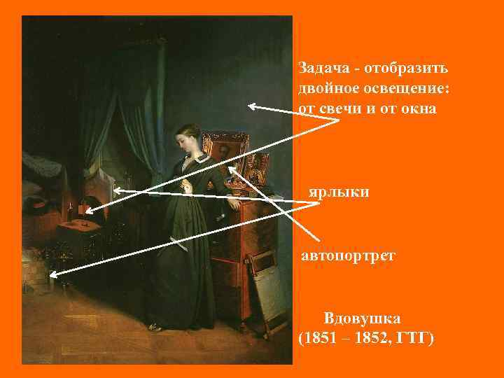 Задача - отобразить двойное освещение: от свечи и от окна ярлыки автопортрет Вдовушка (1851
