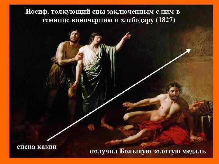 Иосиф, толкующий сны заключенным с ним в темнице виночерпию и хлебодару (1827) сцена казни