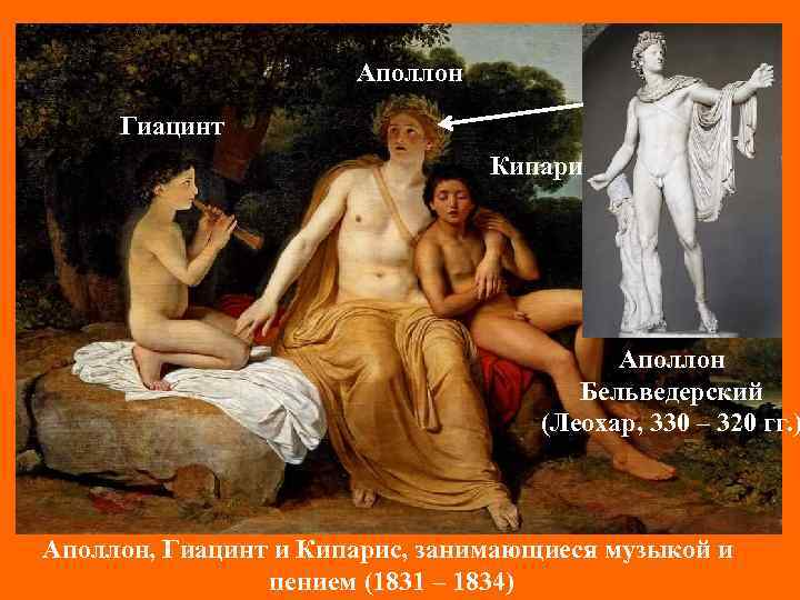 Аполлон Гиацинт Кипарис Аполлон Бельведерский (Леохар, 330 – 320 гг. ) Аполлон, Гиацинт и