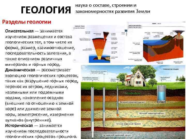 ГЕОЛОГИЯ наука о составе, строении и закономерностях развития Земли Разделы геологии Описательная — занимается