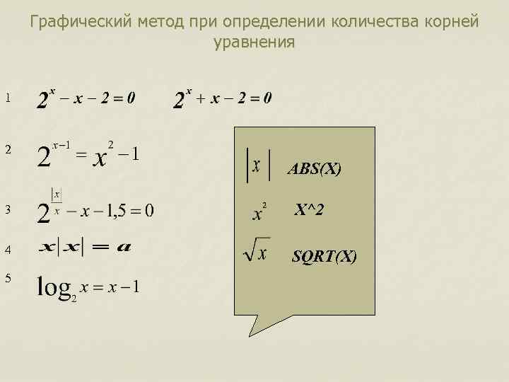 Графический метод при определении количества корней уравнения 1 2 ABS(X) 3 X^2 4 SQRT(X)