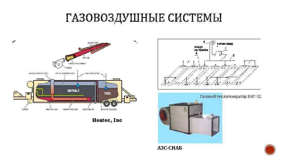 Газовый теплогенератор ВНГ-12 Heatec, Inc АЗС-СНАБ