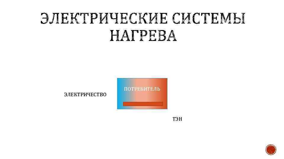 ЭЛЕКТРИЧЕСТВО ПОТРЕБИТЕЛЬ ТЭН