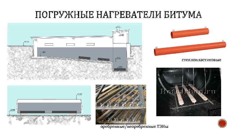 стеклопластиковые оребренные/неоребренные ТЭНы