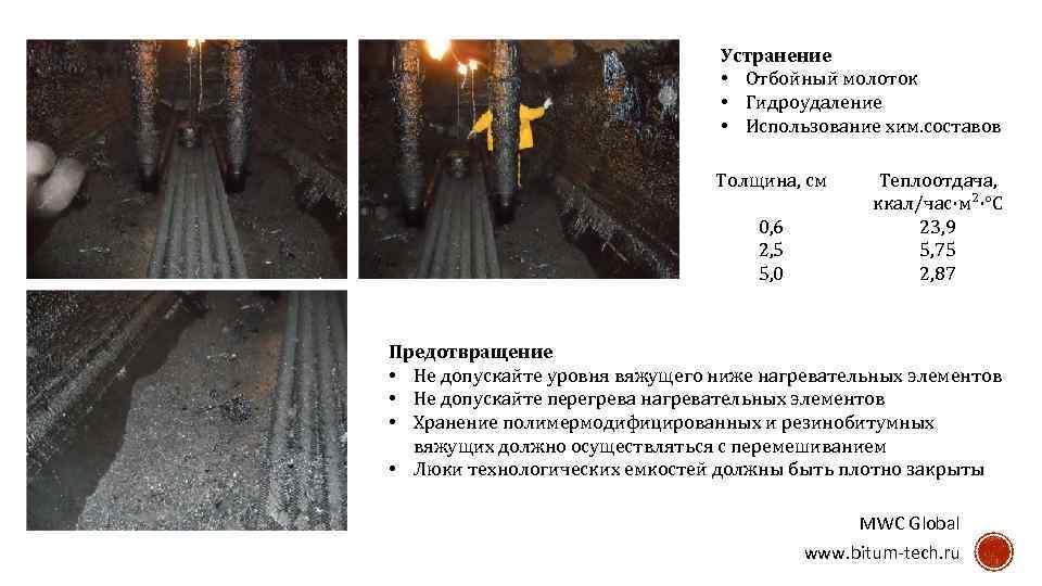 Устранение • Отбойный молоток • Гидроудаление • Использование хим. составов Толщина, см 0, 6