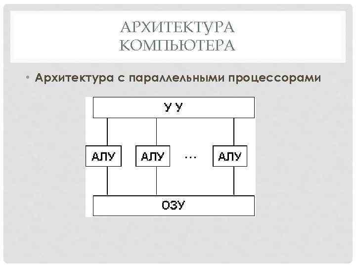 АРХИТЕКТУРА КОМПЬЮТЕРА • Архитектура с параллельными процессорами