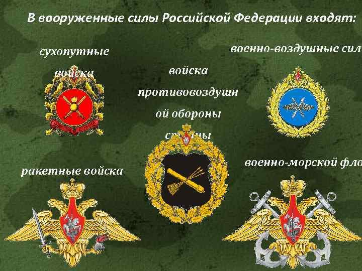 В вооруженные силы Российской Федерации входят: военно-воздушные силы сухопутные войска противовоздушн ой обороны страны