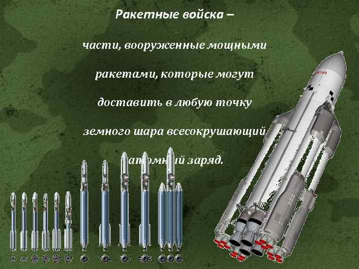Ракетные войска – части, вооруженные мощными ракетами, которые могут доставить в любую точку земного