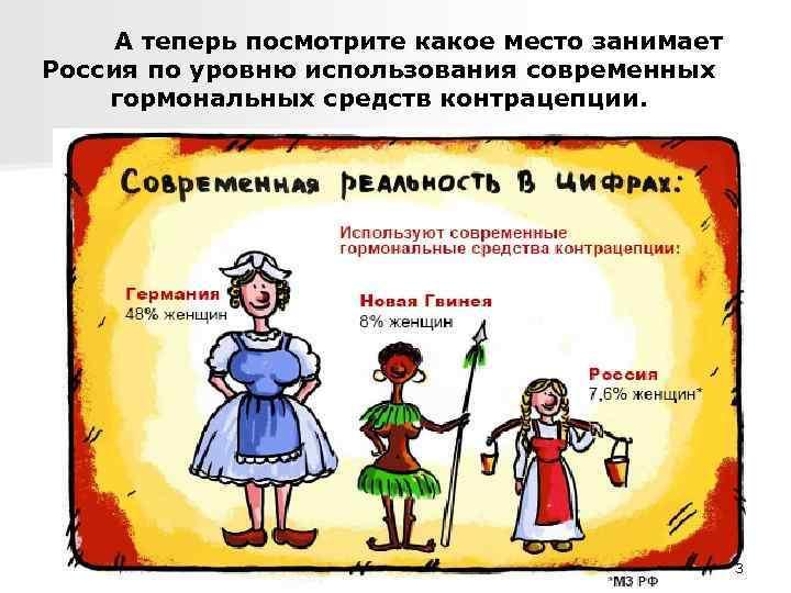 А теперь посмотрите какое место занимает Россия по уровню использования современных гормональных средств контрацепции.