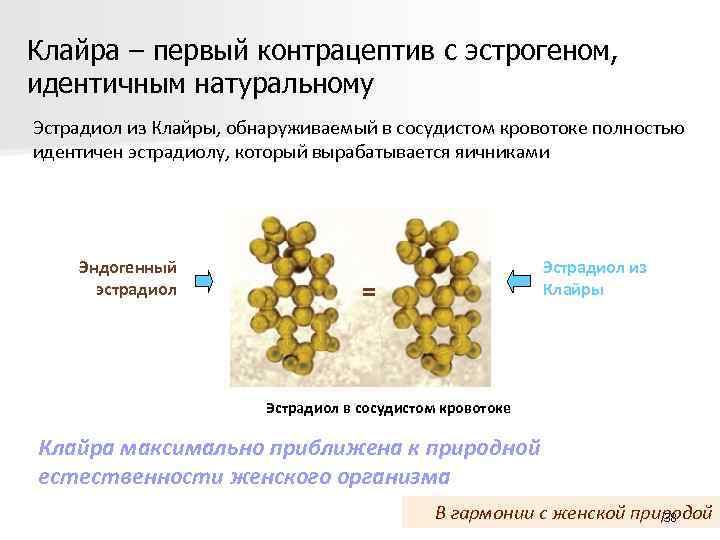 Клайра – первый контрацептив с эстрогеном, идентичным натуральному Эстрадиол из Клайры, обнаруживаемый в сосудистом