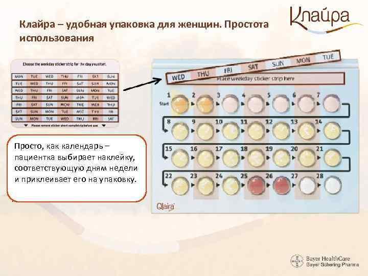 Клайра – удобная упаковка для женщин. Простота использования Просто, как календарь – пациентка выбирает