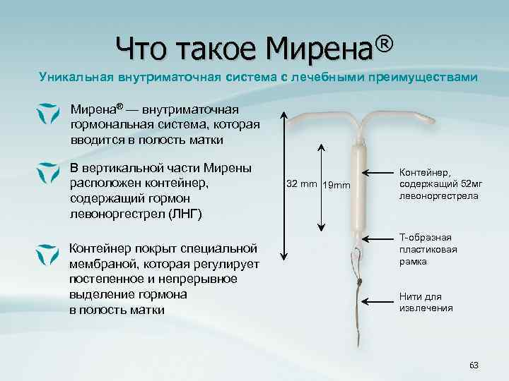 Что такое Мирена® Уникальная внутриматочная система с лечебными преимуществами Мирена® — внутриматочная гормональная система,