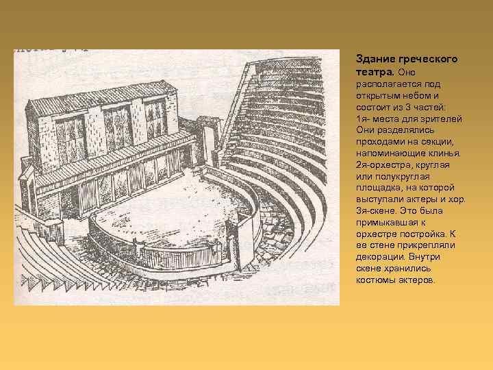 Здание греческого театра. Оно располагается под открытым небом и состоит из 3 частей: 1