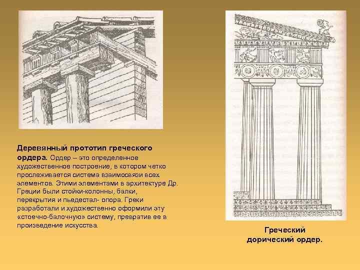 Деревянный прототип греческого ордера. Ордер – это определенное художественное построение, в котором четко прослеживается