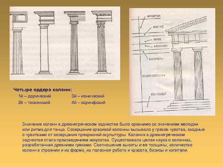 Четыре ордера колонн: 1 й – дорический 2 й – тосканский 3 й –
