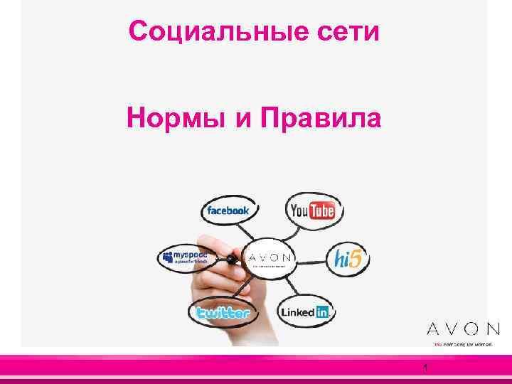Социальные сети Нормы и Правила 1