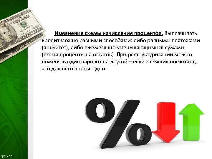 Кредит без процентов схема
