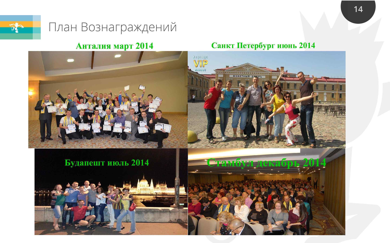 Анталия март 2014 Будапешт июль 2014 Санкт Петербург июнь 2014 Стамбул декабрь 2014